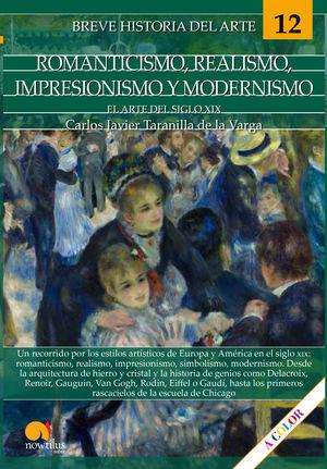 ROMANTICISMO, REALISMO, IMPRESIONISMO Y MODERNISMO, BREVE HISTORIA DEL