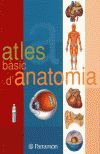 ATLES BÀSIC D'ANATOMIA
