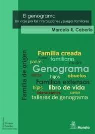 GENOGRAMA, EL